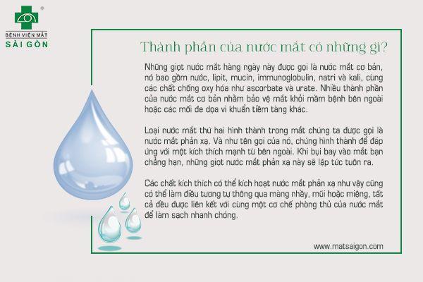 Tại sao nước mắt có vị mặn-2