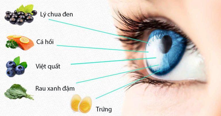 7 Chất dinh dưỡng thiết yếu cho đôi mắt khỏe mạnh